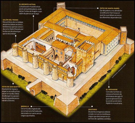 The Palace Of The Aljaferia Of Zaragoza